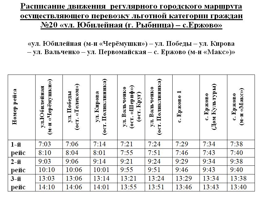Расписание маршрутки №20 в Рыбнице