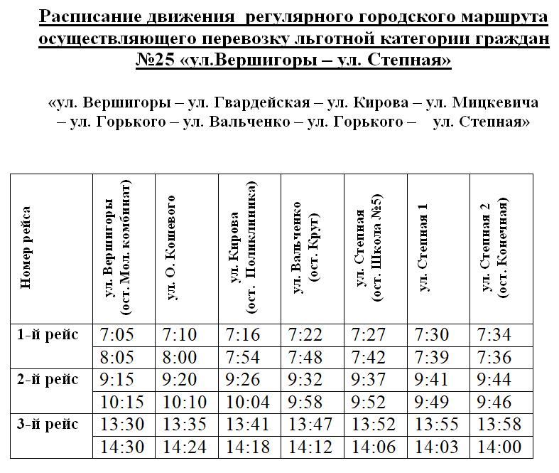 Расписание маршрутки №25 в Рыбнице